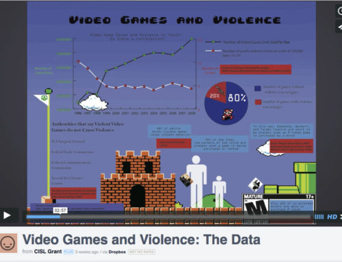 Video Games and Violence, Part 1