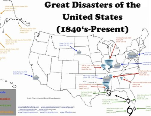 Infographic: Great Disasters of the United States