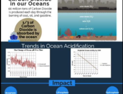 Global Climate Change Unit